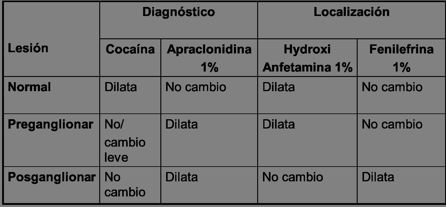 para que son utilizados los esteroides anabolicos